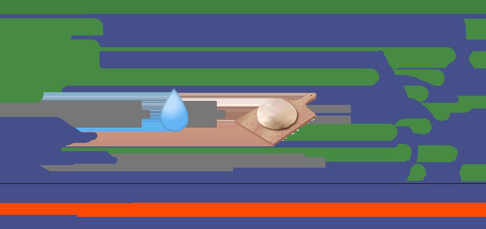 fabrication protéine gluten