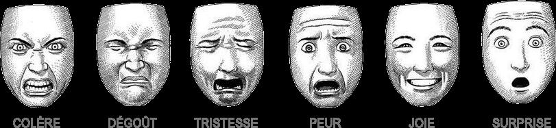 visage émotions