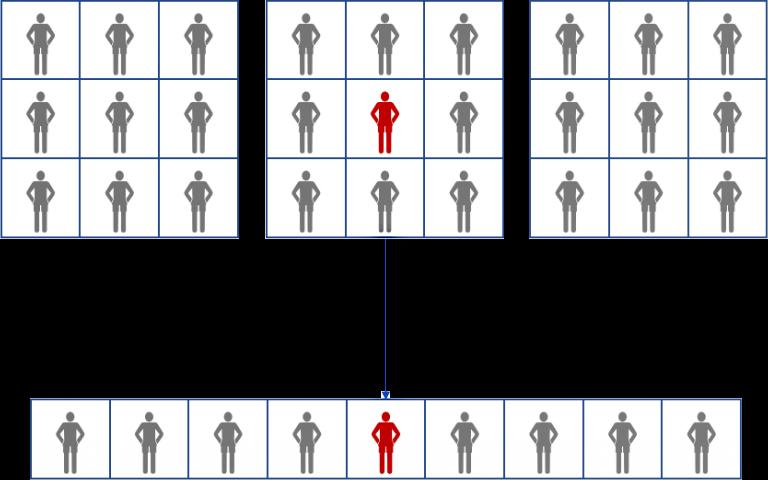 test groupé covid-19